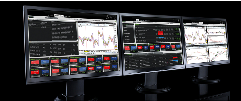 Best live futures trading rooms